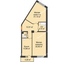 2 комнатная квартира 75,96 м² в ЖК Новый Академгородок, дом № 2 - планировка