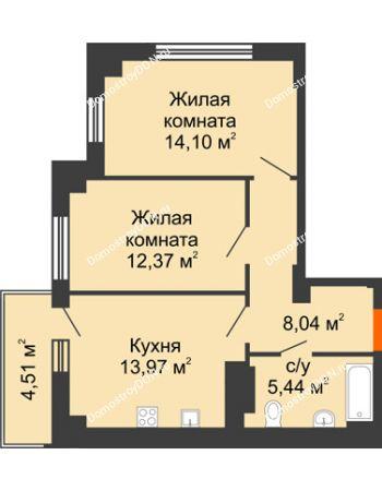 2 комнатная квартира 55,27 м² в ЖК Аврора, дом № 3